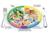 Гостинично-развлекательный клуб Фора - иконка «питание» в Мишкино